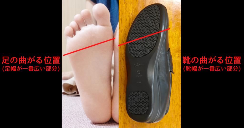 足の屈曲部分